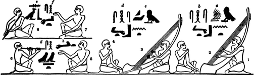 Harps, pipe, and flute, from an ancient tomb near the Pyramids