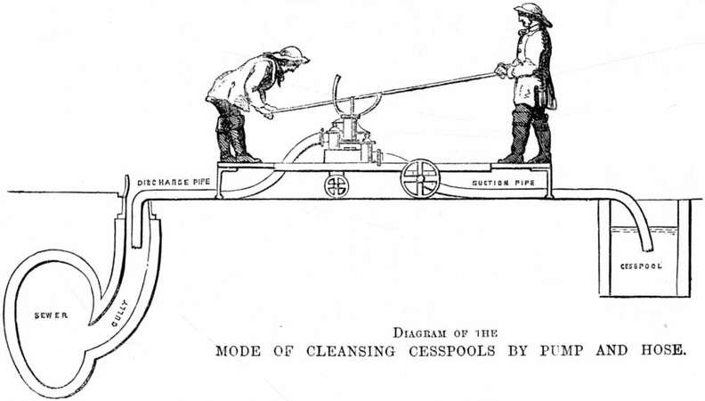 Means of Cleaning Cesspools by pump and hose.jpg