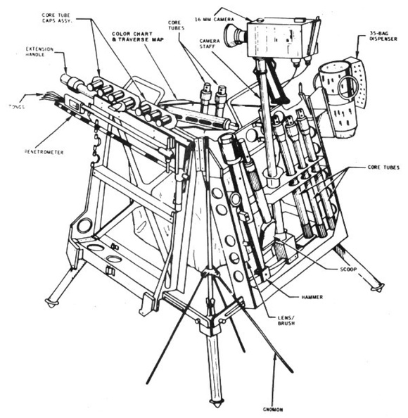 The Apollo Lunar Hand Tool Carrier.jpg