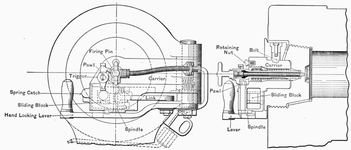 4.7 inch. Breech closing and firing gear