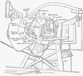 5 Inch R.F. gun (showing breech mechanism)
