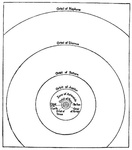 The Copernican theory of the Solar System