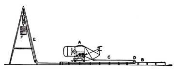 Wright Launching Rail