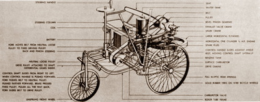 Phantom illustration of Benz' first automobile