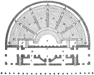 Floor plan of the theatrum at Herculane