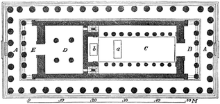 Plan of Parthenon
