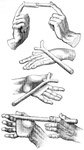 Positions of the Hands on Divining Rods