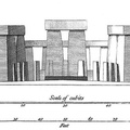 The orthographical Section of Stonehenge upon the Cross diameter