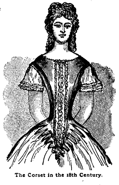 The Corset in the 18th Century.png