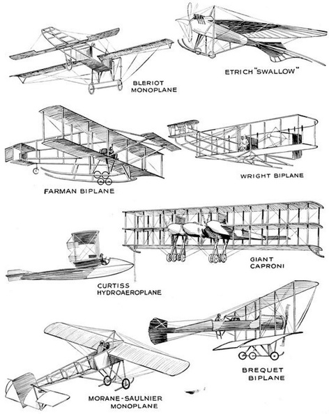 Some types of American and foreign aeroplanes 2.jpg