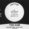 The comparative sizes of the sun and the planets
