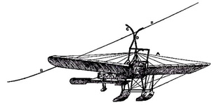 Launching a sea-plane from a wire