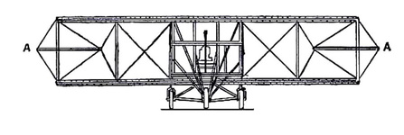 The Curtiss Biplane front view
