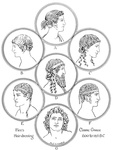 Men's Hairstyles - Classic Greece