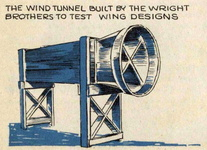 Wright Brotherrs wind tunnel
