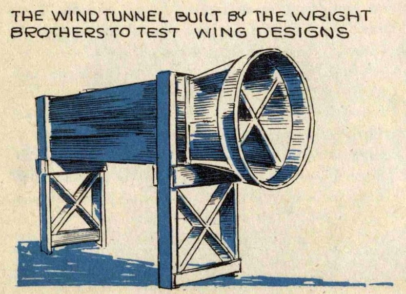 Wright Brotherrs wind tunnel.jpg